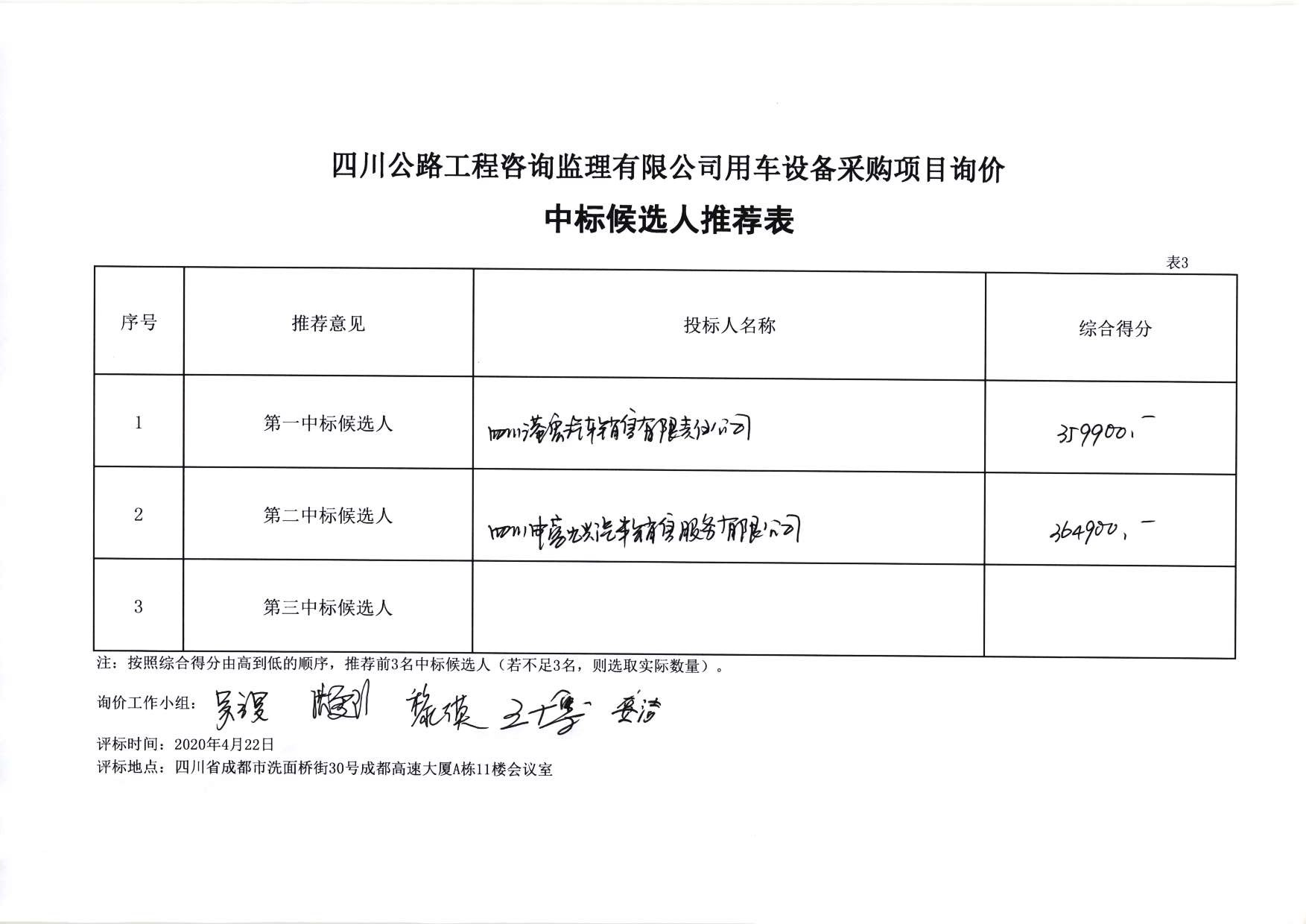 四川yabovip2029咨询yabo100有限公司用车设备采购项目询价中标候选人推荐表.jpg
