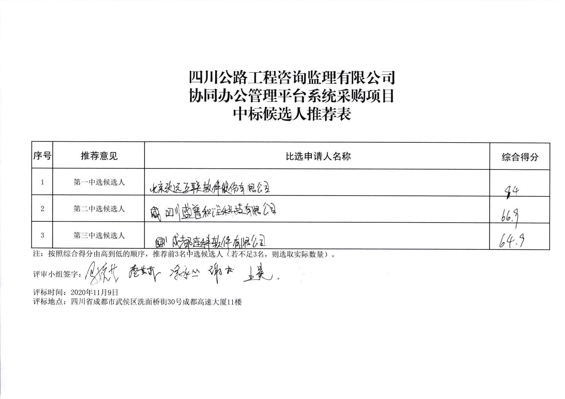 中标候选人推荐表.jpg